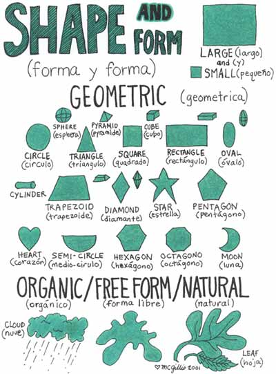 Elements Of Design Shape And Form : Week organic vs geometric shapes the art sync